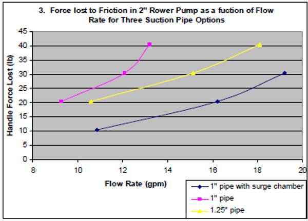 TN61 graph 3