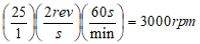 TN62 calculation