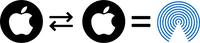 Apple To Apple Share