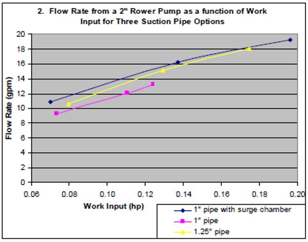 TN61 graph 2